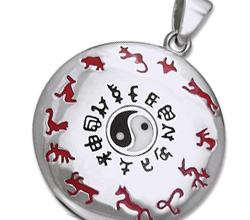 Graviditet födsel: Kinesiske stjernetegn